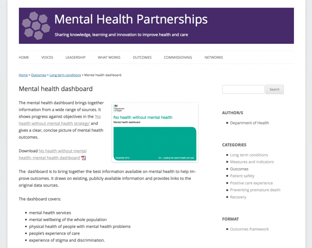 Mental Health Partnerships