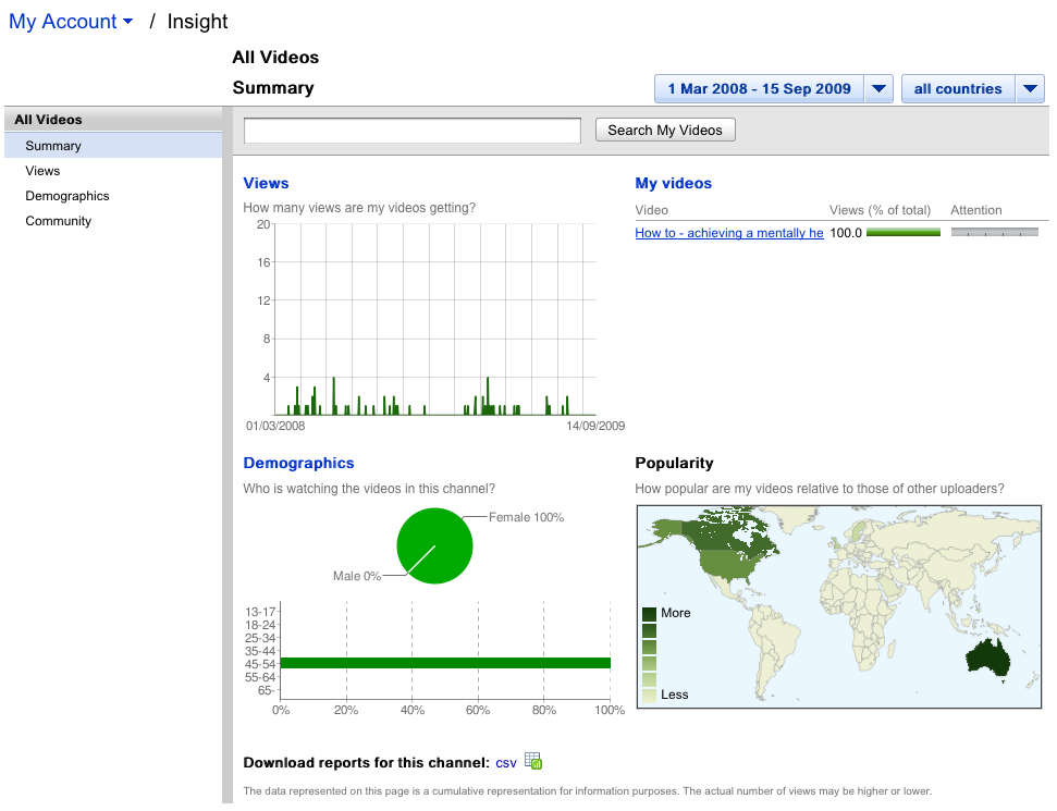 YouTube video more insight statistics